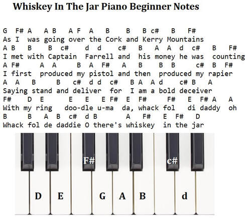 Whiskey in the jar beginner piano notes