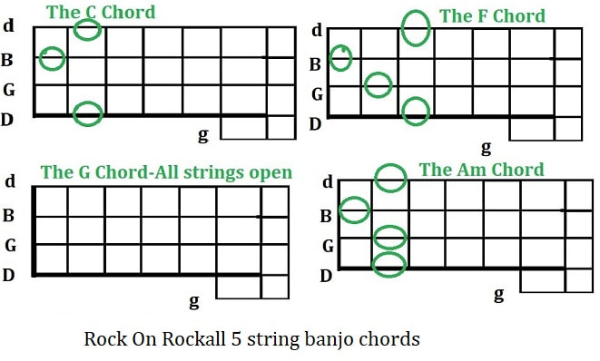 Rock on rock all banjo chords by The Wolfe Tones