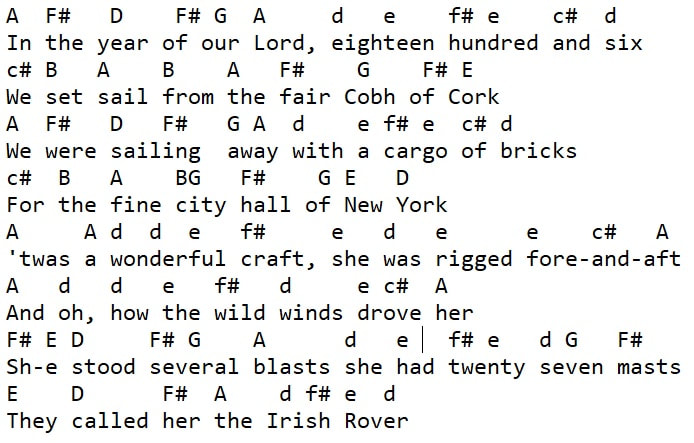 Irish rover letter notes