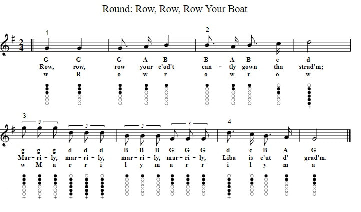 Row Row Row your boat notes for tin whistle in G Major