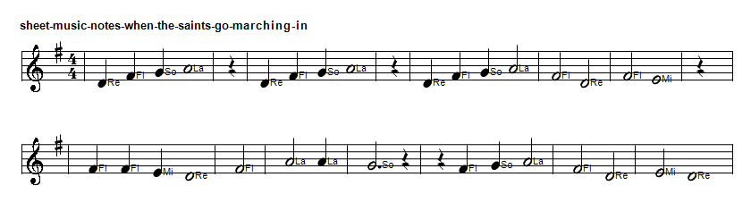 Sheet music notes when the saints go marching in in G Major