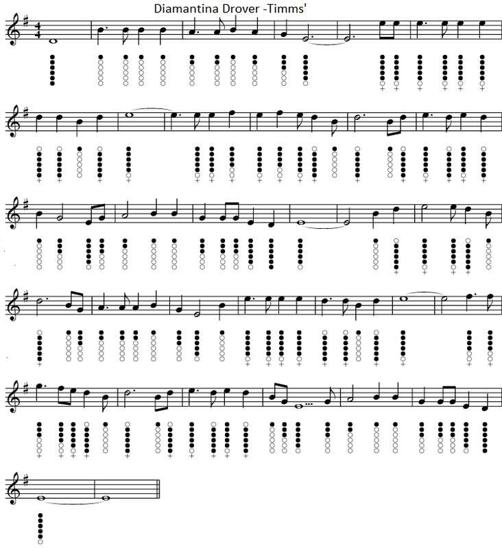 Diamantina Drover sheet music