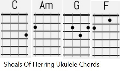 the sholes of herring ukulele chords