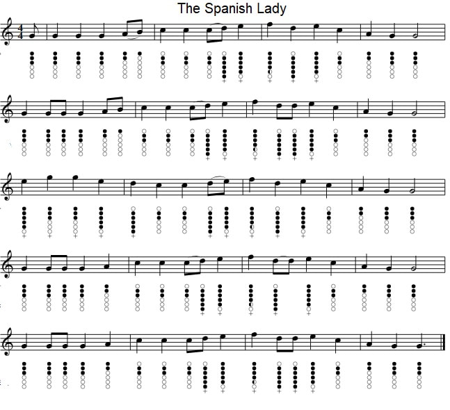 The spanish lady sheet music notes