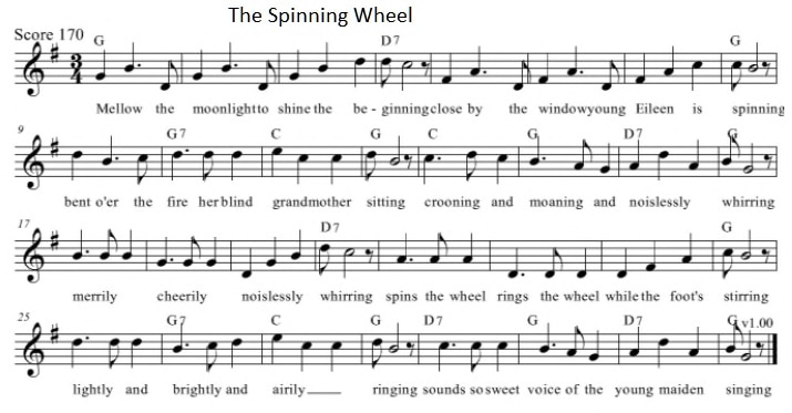 The spinning wheel sheet music in the key of G Major