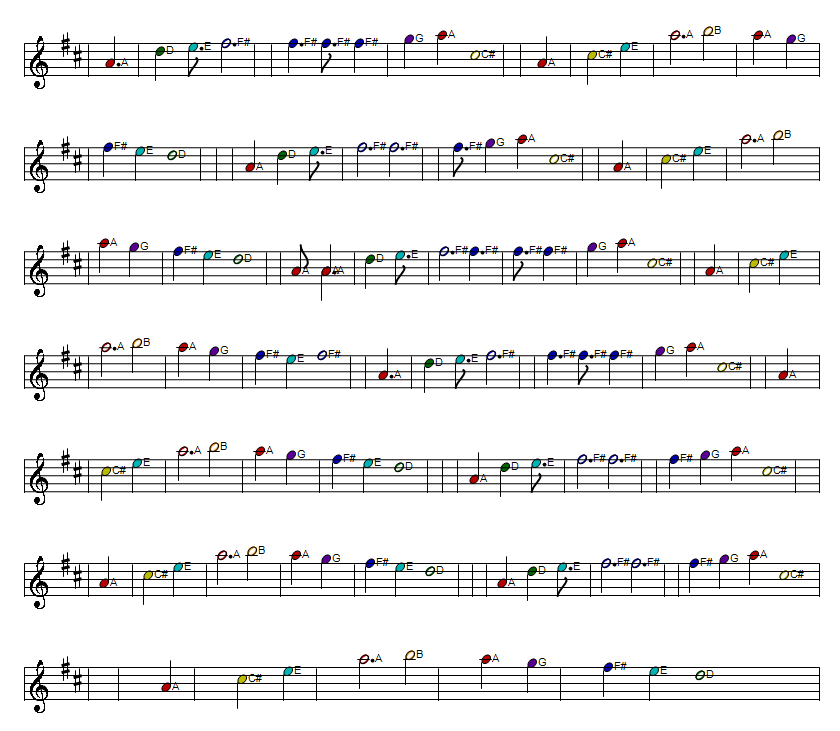 The connemara cradle song full sheet music part two