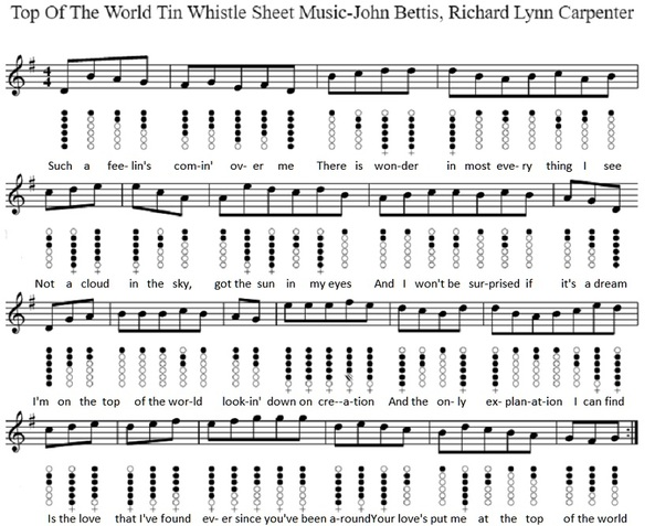 Top of the world sheet music by The Carpenters