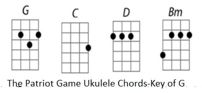 tHE pATRIOT gAME UKULELE CHORDS