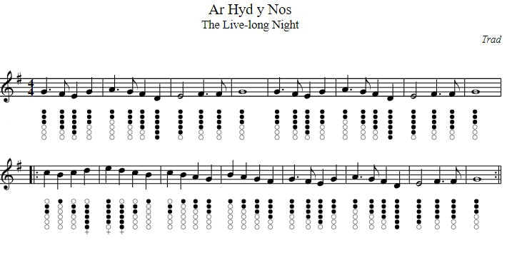 Ar Hyd Y Nos sheet music notes