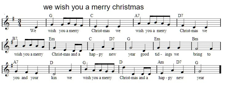 image relating to Lyrics to We Wish You a Merry Christmas Printable named We Desire On your own A Merry Xmas Tin Whistle Notes - Irish folks