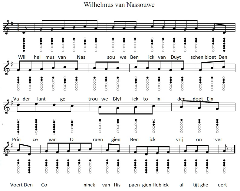 Wilhelmus tin whistle sheet music