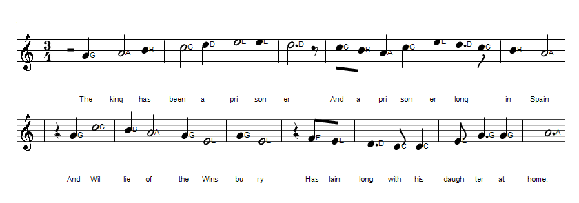 Willy O'Winsbury sheet music for beginners