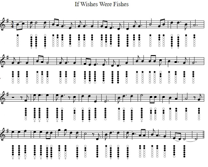 If wishes were fishes sheet music in G Major